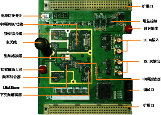 使用并口连接线将rf板和计算机相连即可完成所有的